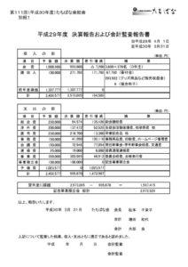 総会用決算報告2018のサムネイル